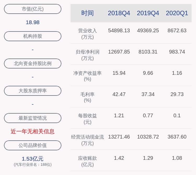 凯众股份:副总经理宁武辞职,副总经理高丽辞任