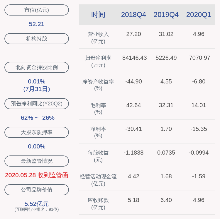 久其软件:刘文佳辞去证券事务代表职务