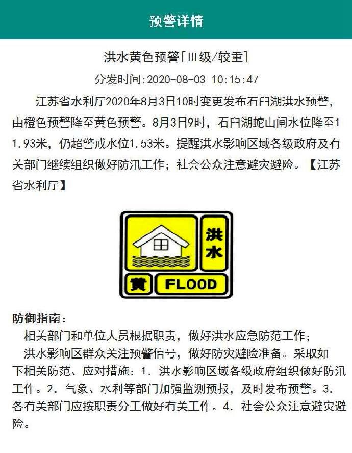 长江江苏段洪水预警变更 降低多条河流洪水预警级别