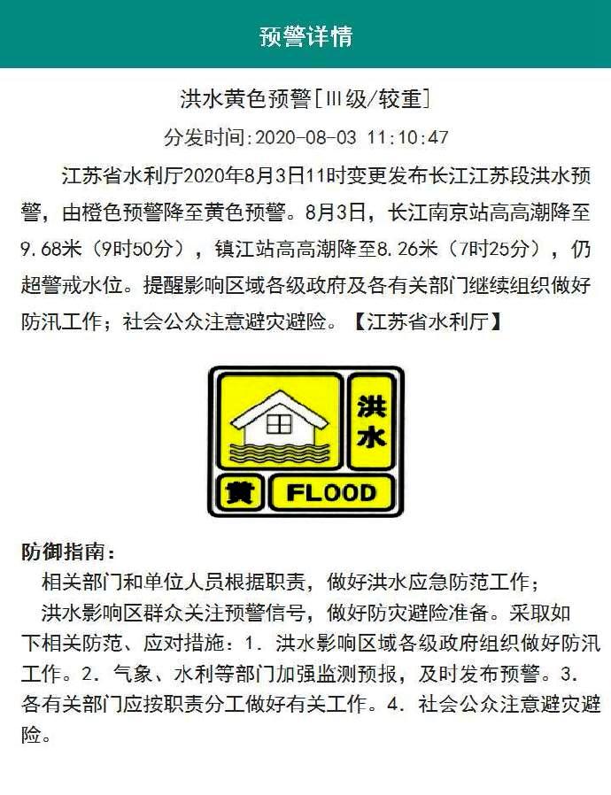 长江江苏段洪水预警变更 降低多