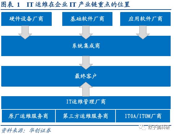 【华创计算机王文龙团队】银信科技(300231)深度研究报告:银行IT投资景气度高,业绩高增确定性较强