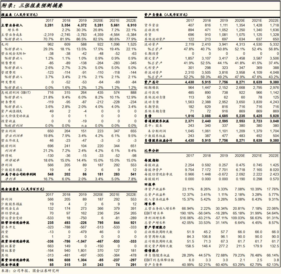 【国金有色|索通发展中报点评】单吨盈利回升,成长逻辑清晰