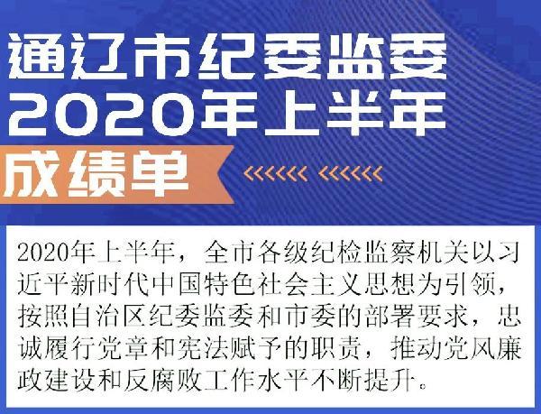 通辽市纪委监skyapp官网委,skyapp官网图片