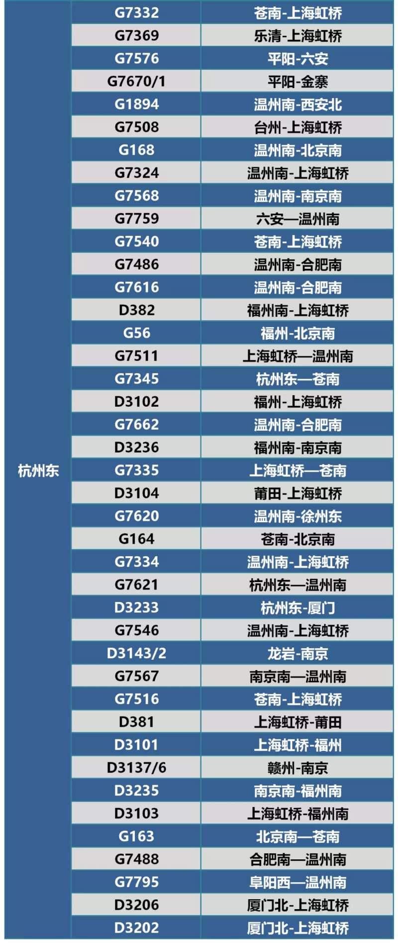 [亿兴招商]影响杭州站部分动亿兴招商图片