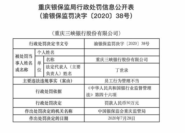 重庆三峡银行因员工管理不当被罚50万:受贿员工遭终身禁业,正筹备A股IPO上市