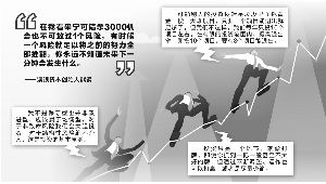 http://www.uchaoma.cn/keji/3087707.html
