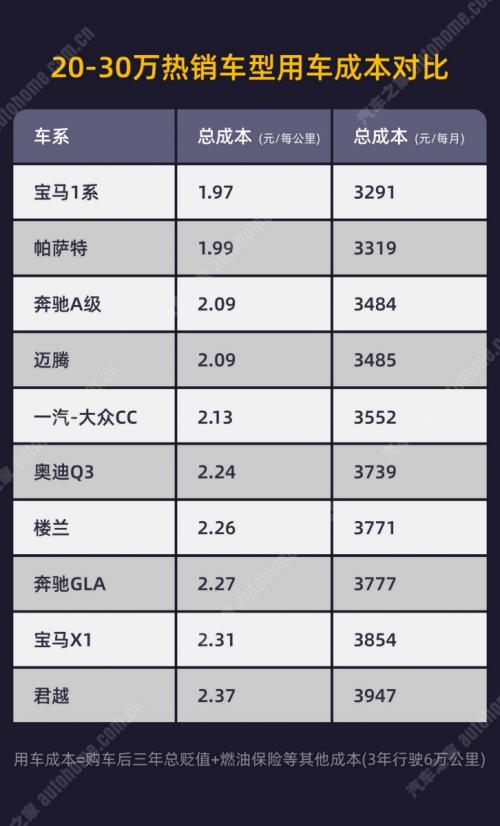 汽车之家发布《2020中国二手车交易数据精准运营分析报告》