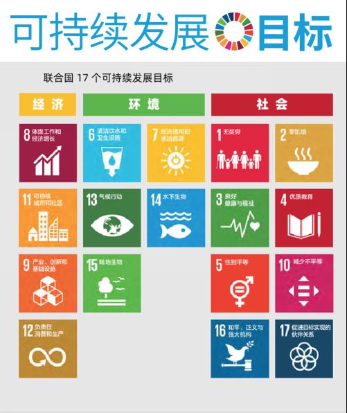 """创新共促行业进步,""""联合国""""分享食安案例为可持续发展树立企业标杆"""
