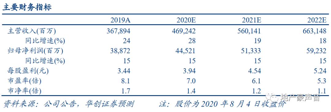 万科(02202)7月销售点评:销售稳步增长,重启积极拿地