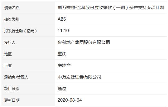 金科11.1亿元应收账款ABS获通过 承销商为申万宏源
