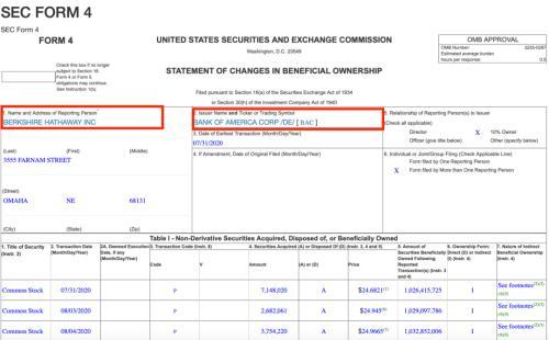 买买买!巴菲特20亿美元狂买美国银行股票停不住手,A股银行股能买了吗