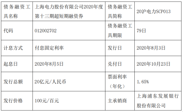 上海电力短期融资券发行 总额为20亿元