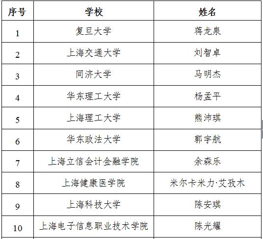 「亿兴注册开户」生荣获亿兴注册开户2019上图片