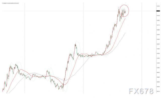 EIA原油库存降幅远超预期 美油短线持稳于五个月高位