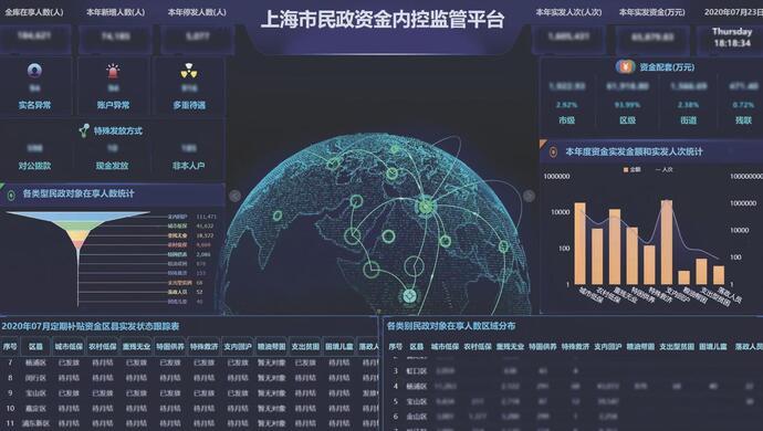 [亿兴app官网]这个监管平台上管钱图片