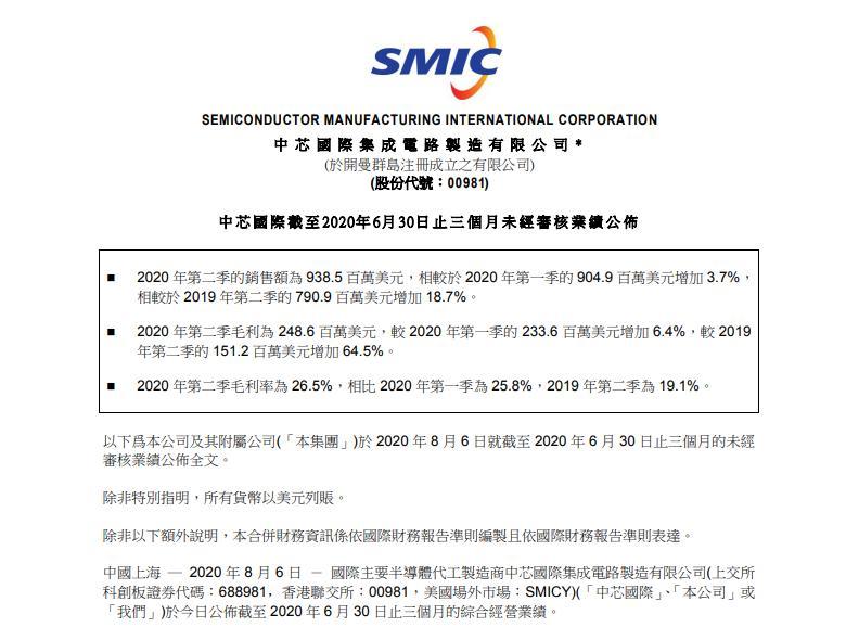 [国际新闻]中芯国际第二季度营收9.4亿美元 同比增长18.7%
