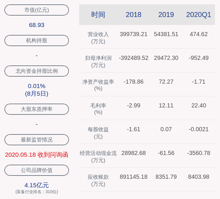 坚瑞沃能:公司副总经理张劲波辞职