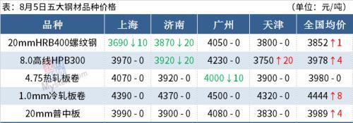 http://www.uchaoma.cn/keji/3118954.html