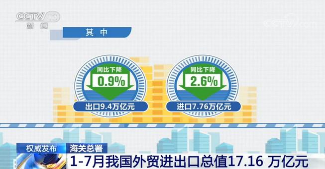 【亿兴官网代理】贸进出口总值1亿兴官网代理7图片