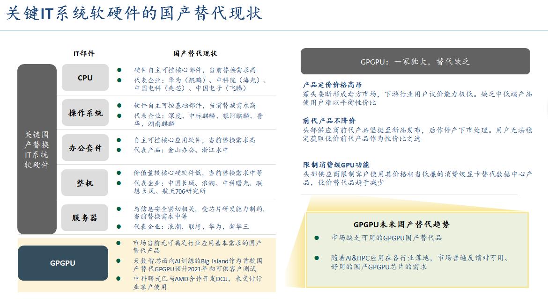 http://www.reviewcode.cn/yanfaguanli/165937.html