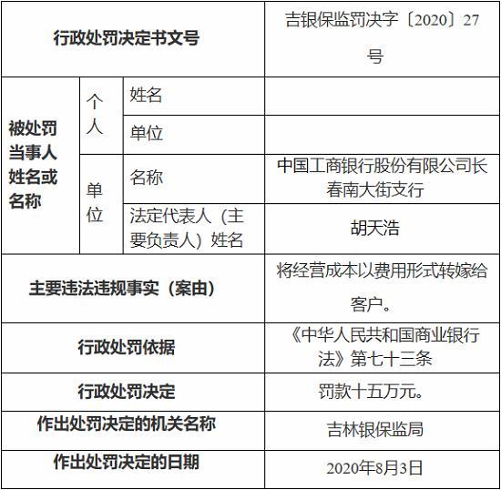 中国工商银行长春南大街支行因将经营成本转嫁客户 被罚15万元