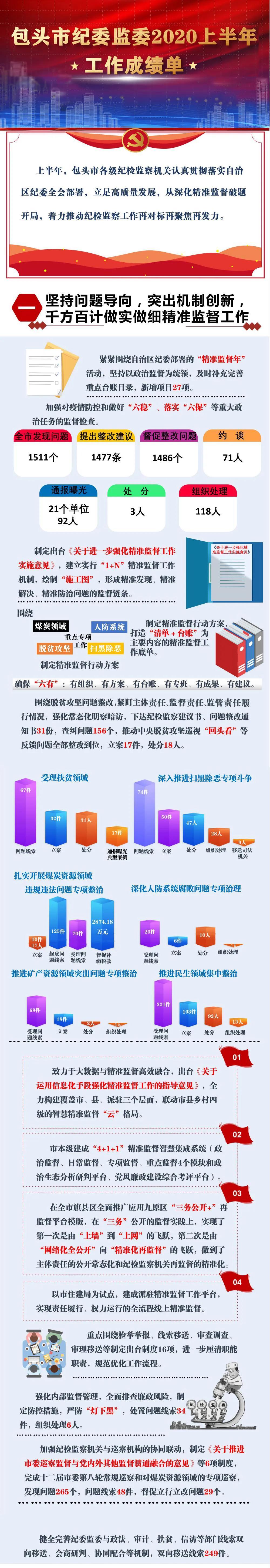 包亿兴app首页头市纪委监委2,亿兴app首页图片