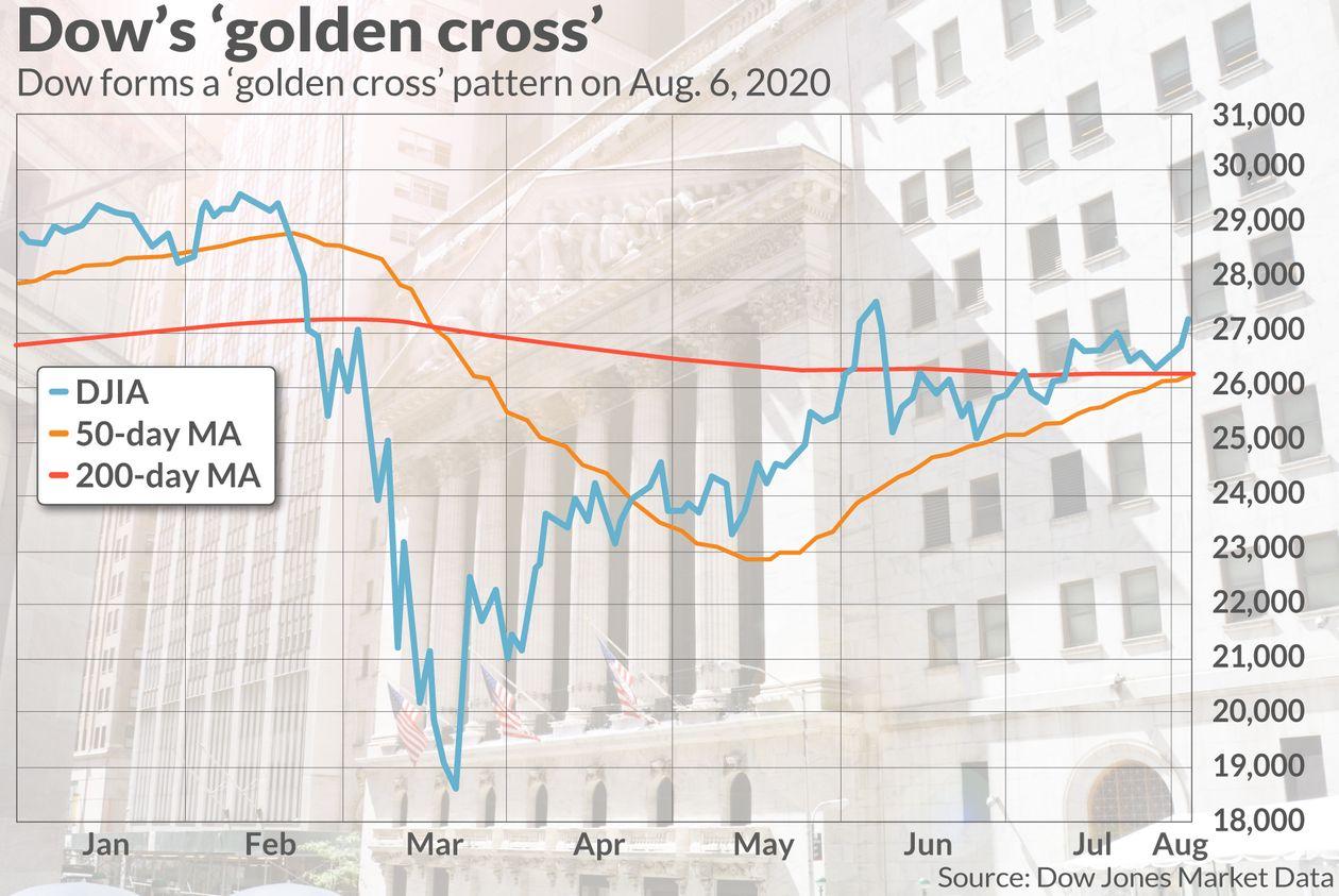 把握最新全球市场动向——华尔街图录(8月7日)