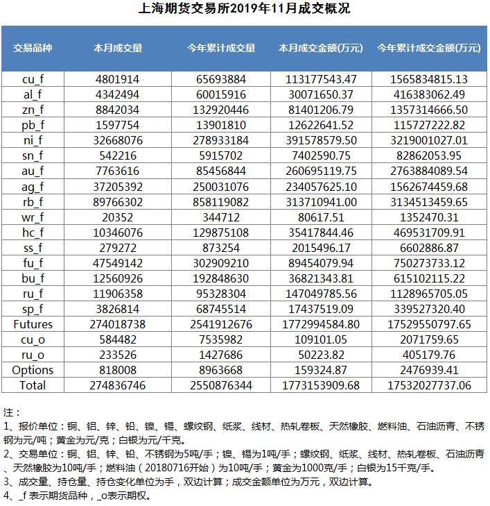 上海期货交易所新闻发布会(2020年8月7日)