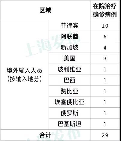 【菲娱3招商】新增本地新冠菲娱3招商肺图片