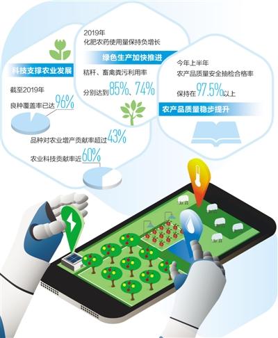 """我国农业科技进步贡献率近60% 科技下田改变""""看天吃饭"""""""