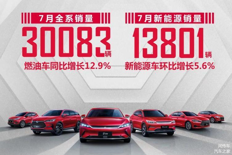 宋家族占据半壁江山,比亚迪公布7月乘用车销量30083辆