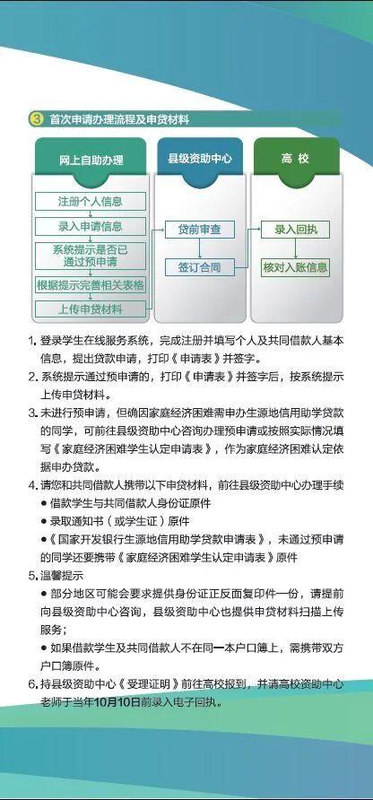 @小萌新 | 宁夏2020年生源地信用助学贷款开始办理(附咨询电话、申请指南)
