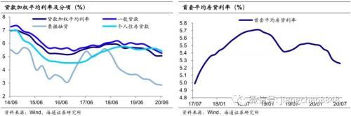 经济稳步恢复 政策精准导向——20年2季度央行货政报告解读