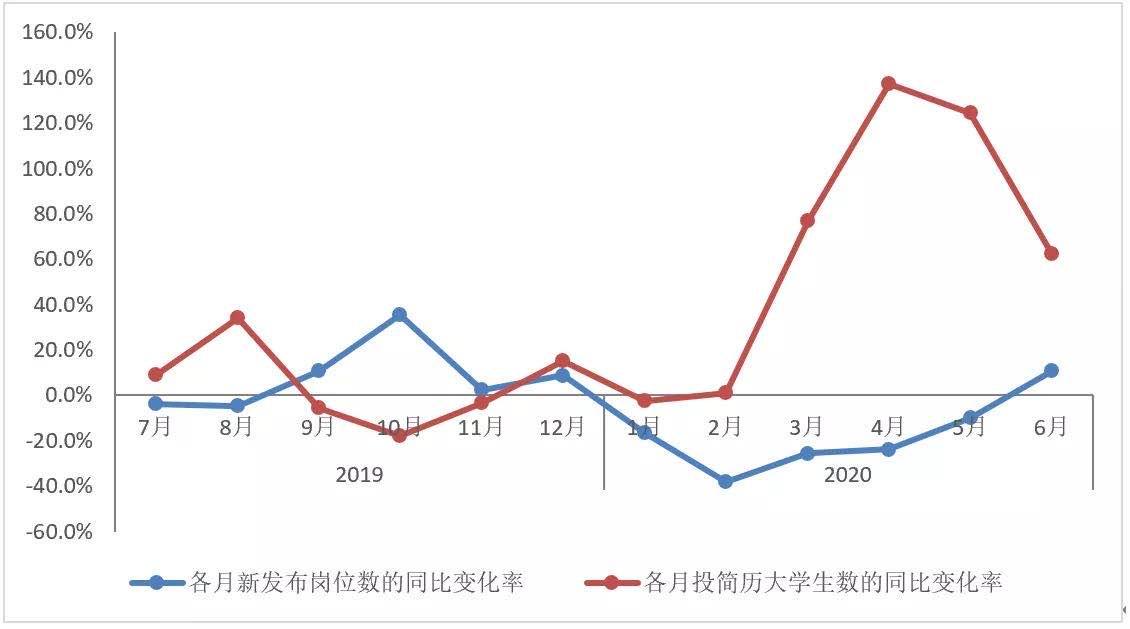 http://www.reviewcode.cn/rengongzhinen/164331.html