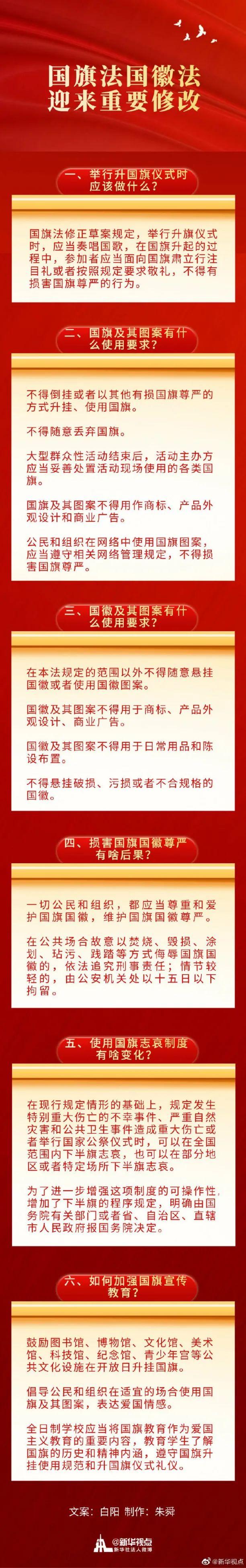 摩臣2官网登录:国徽摩臣2官网登录法迎来重要修改图片