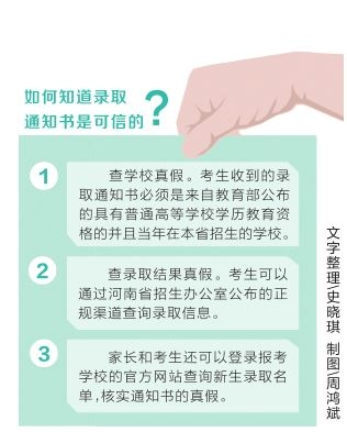 河南省高招开录 本科提前批第一志愿投档21511份