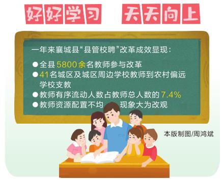 """襄城县在全省率先铺开""""县管校聘""""教育改革 让教师队伍""""活""""起来"""