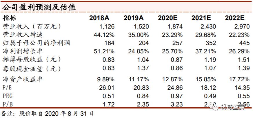 2020H1业绩超预期,看好公司双主业成长格局—南兴股份点评报告