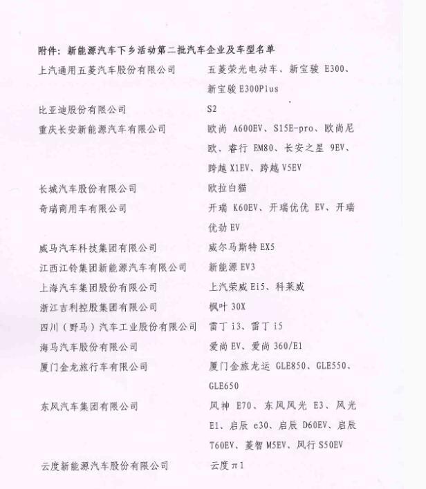 中汽协发布第二批新能源汽车下乡名单 涉及逾30款车型