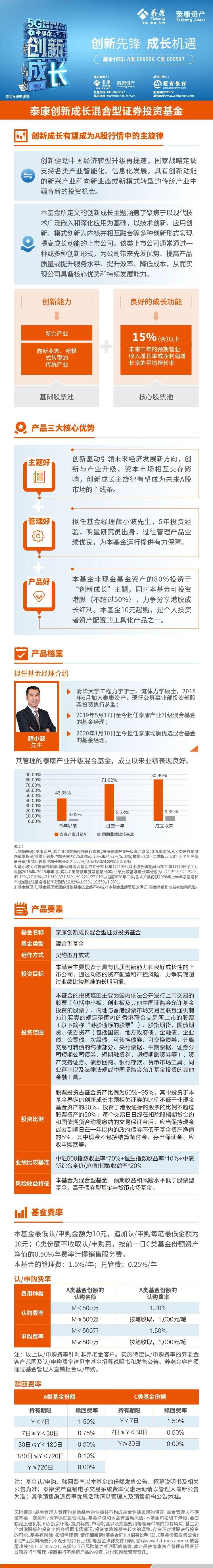 新基速递 | 泰康创新成长混合型证券投资基金正在发行!