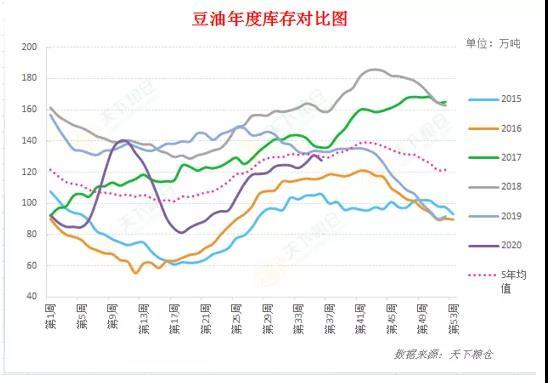 USDA9月供需报告前瞻及对国内油粕市场影响几何?