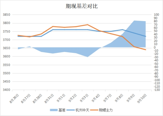 兰格建筑钢材日盘点:价格普遍下降 整体成交不如昨日