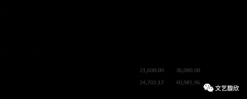 从25亿市值到250亿的雅克科技,小市值上市公司的并购成长之路