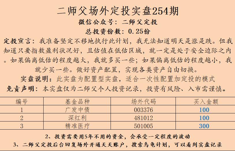 二师父254期定投实盘暨估值表