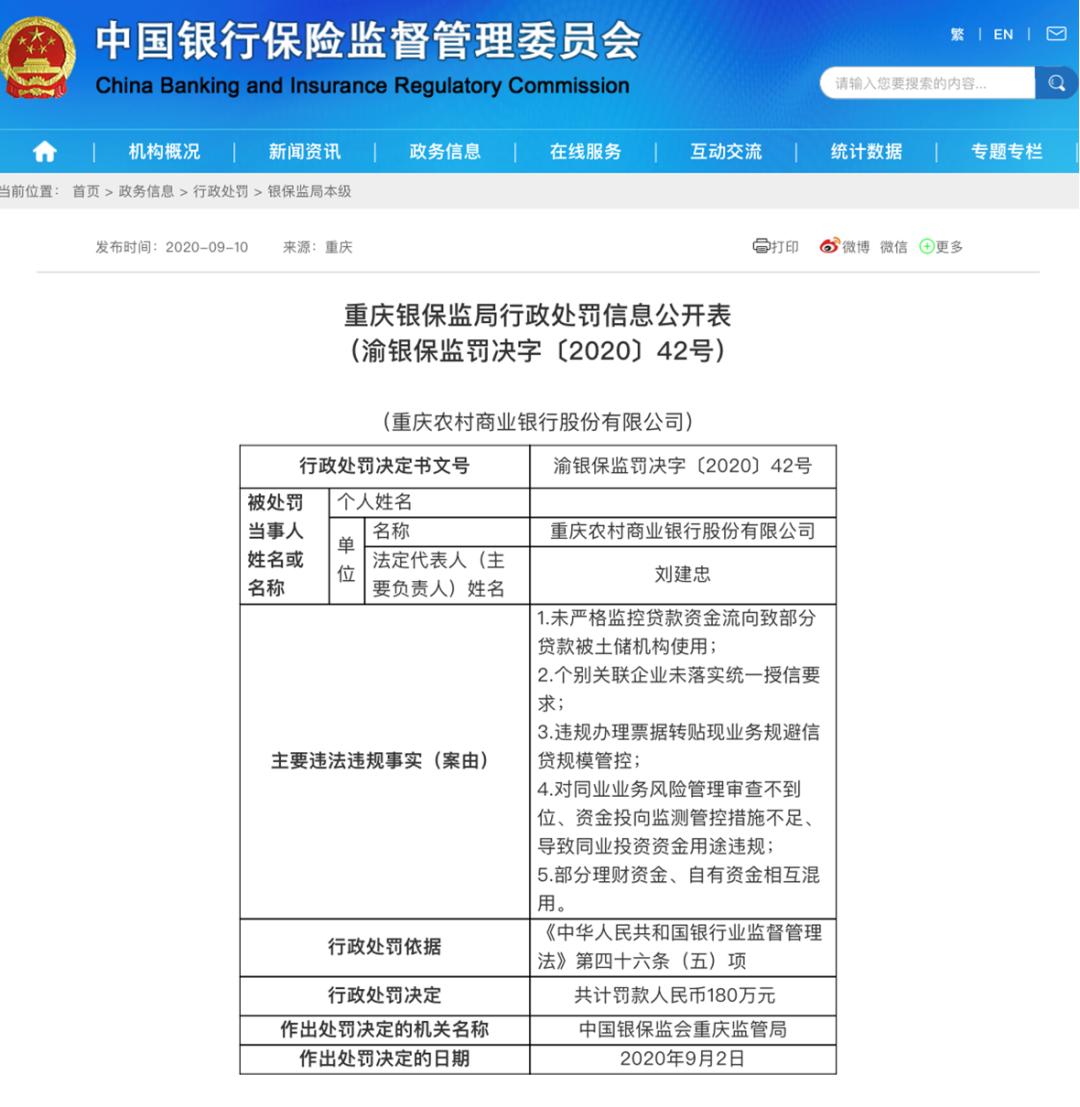 一月内接连被开大罚单 重庆农商行怎么了?