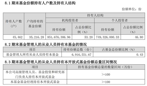 三大变化支持科技投资长牛,科技股投资大伽张丹华的新基金今天手慢无