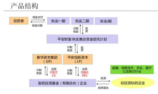 胡祖六风波未息 投资者再度质疑:投资医院的资金是否被挪用?