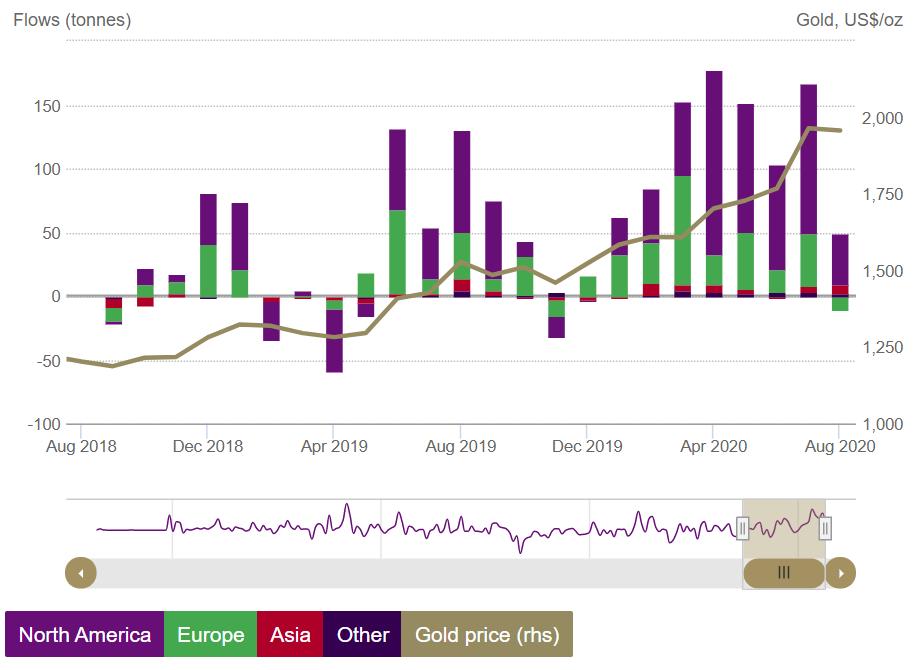 把握最新全球市场动向——华尔街图录(9月10日)