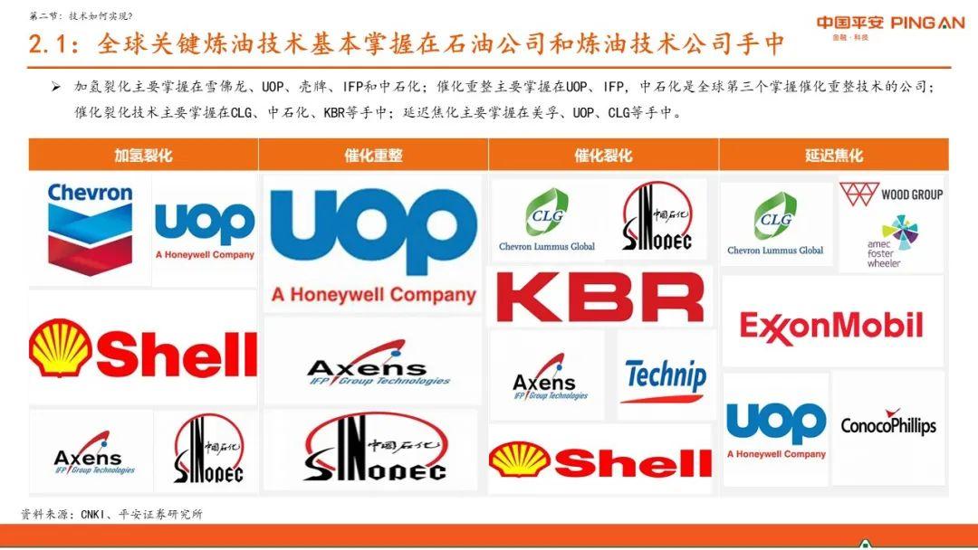 【平安石油石化】原油直接制化学品:游戏规则变革者