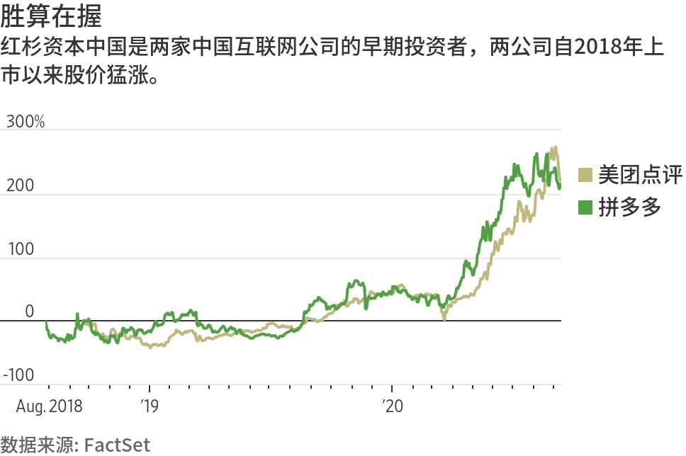 把握最新全球市场动向——华尔街图录(9月11日)